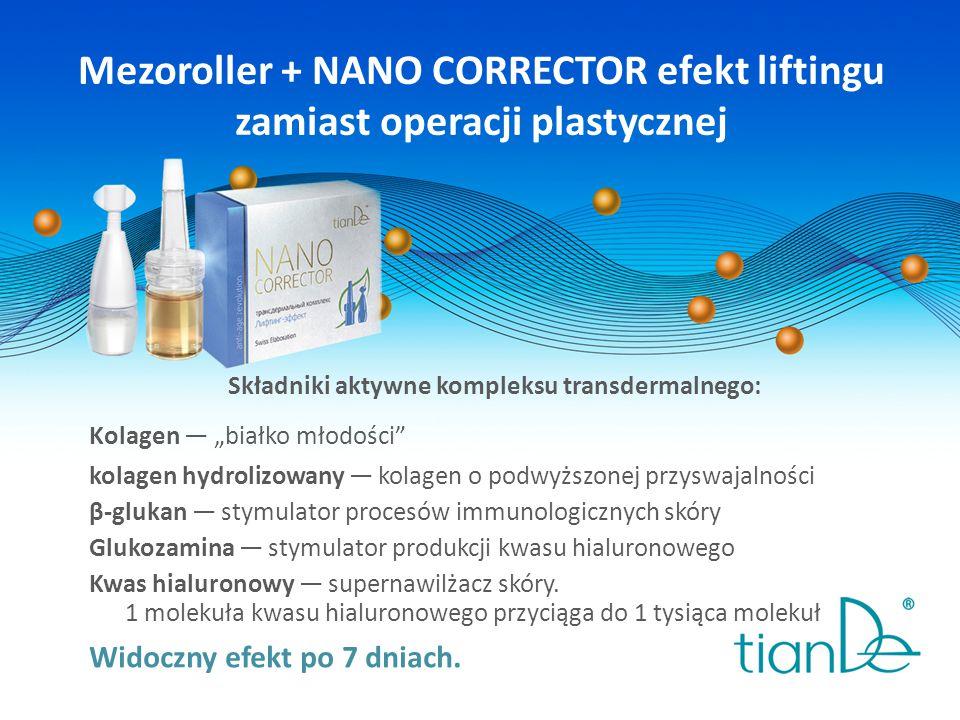 """Mezoroller + NANO CORRECTOR efekt liftingu zamiast operacji plastycznej Składniki aktywne kompleksu transdermalnego: Kolagen — """"białko młodości kolagen hydrolizowany — kolagen o podwyższonej przyswajalności β-glukan — stymulator procesów immunologicznych skóry Glukozamina — stymulator produkcji kwasu hialuronowego Kwas hialuronowy — supernawilżacz skóry."""