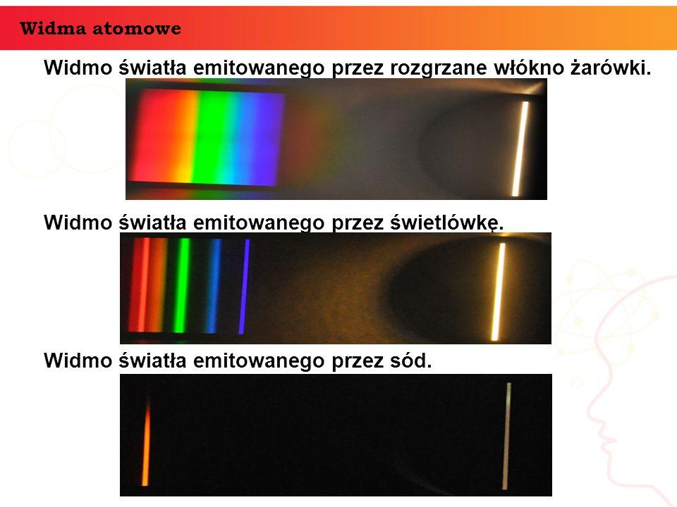 Widmo światła emitowanego przez rozgrzane włókno żarówki. Widma atomowe Widmo światła emitowanego przez świetlówkę. Widmo światła emitowanego przez só