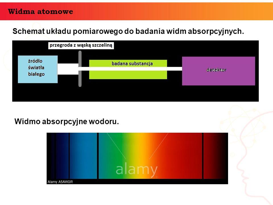 Schemat układu pomiarowego do badania widm absorpcyjnych. Widma atomowe Widmo absorpcyjne wodoru.