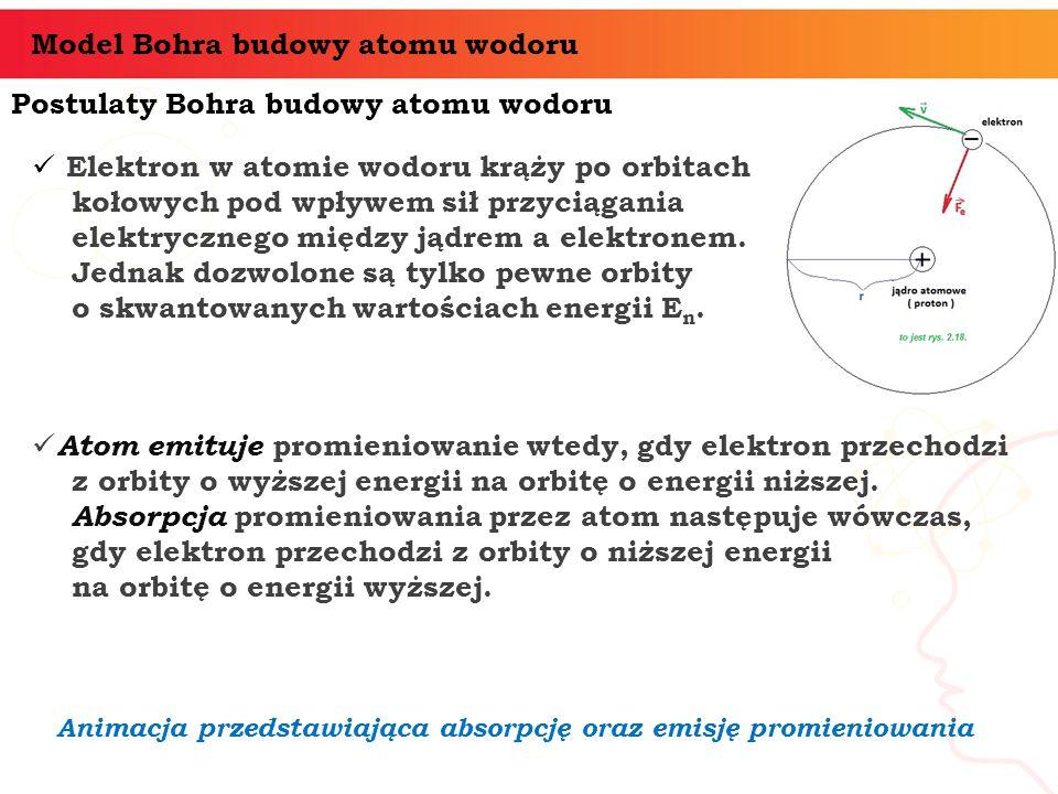 Postulaty Bohra budowy atomu wodoru Elektron w atomie wodoru krąży po orbitach kołowych pod wpływem sił przyciągania elektrycznego między jądrem a ele