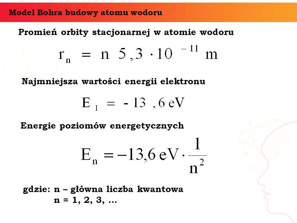 Promień orbity stacjonarnej w atomie wodoru Model Bohra budowy atomu wodoru Najmniejsza wartości energii elektronu Energie poziomów energetycznych gdz