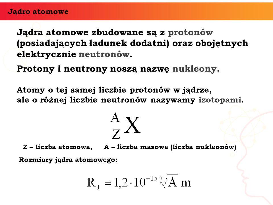 Jądra atomowe zbudowane są z protonów (posiadających ładunek dodatni) oraz obojętnych elektrycznie neutronów. Protony i neutrony noszą nazwę nukleony.