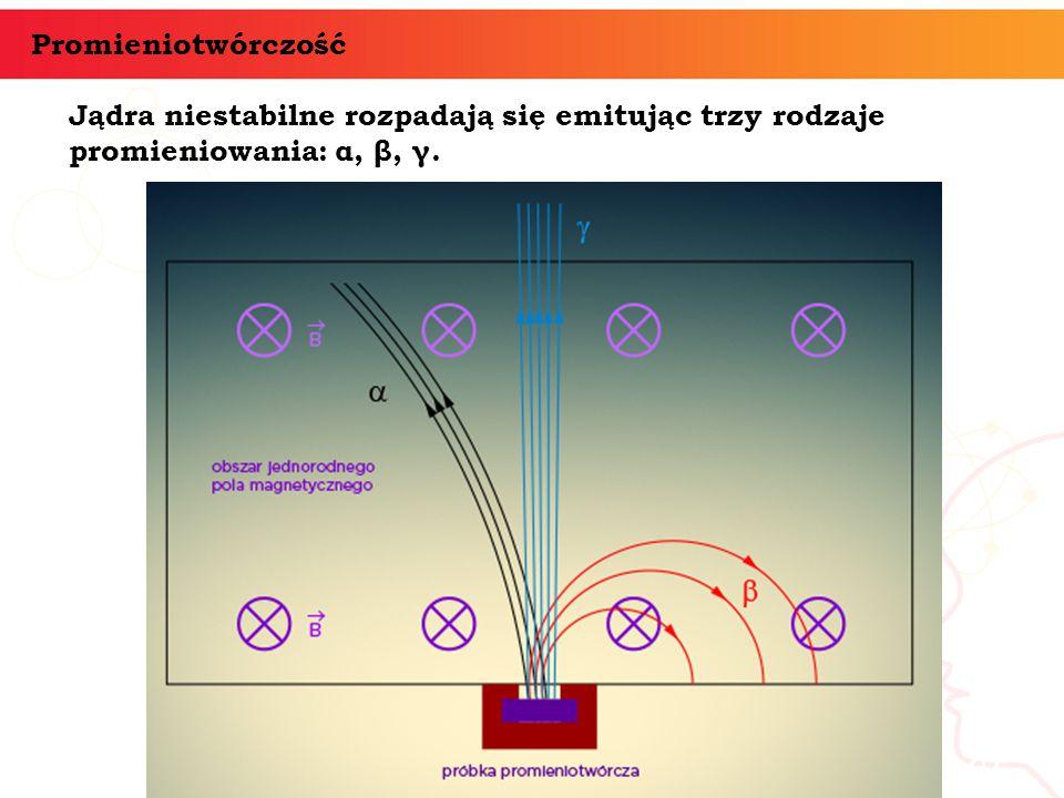 Jądra niestabilne rozpadają się emitując trzy rodzaje promieniowania: α, β, γ. informatyka + 20 Promieniotwórczość