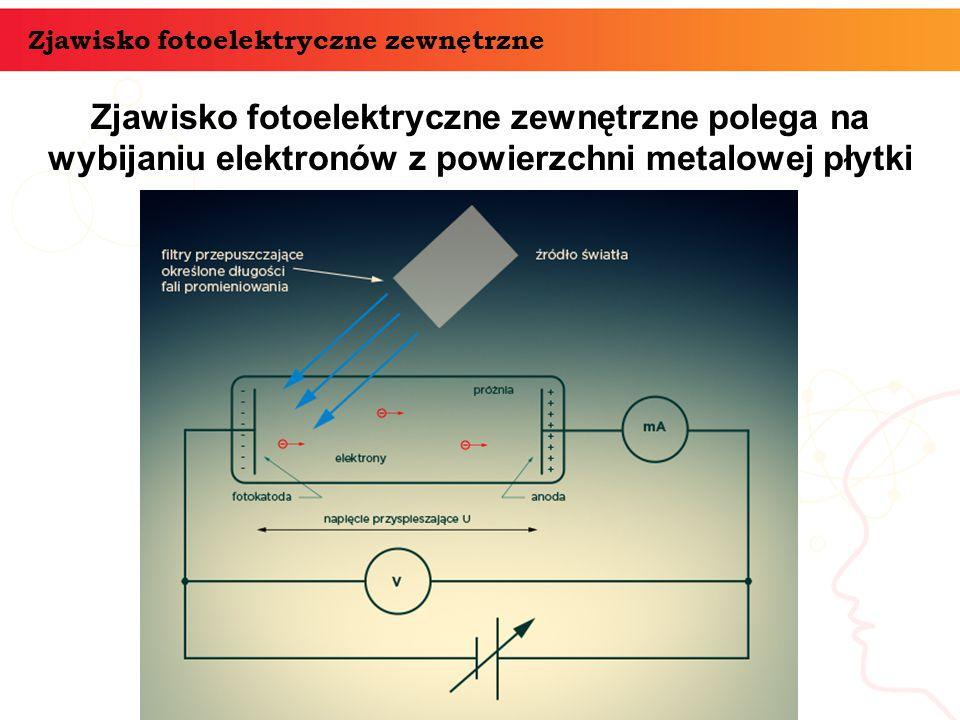 Zjawisko fotoelektryczne zewnętrzne polega na wybijaniu elektronów z powierzchni metalowej płytki Zjawisko fotoelektryczne zewnętrzne
