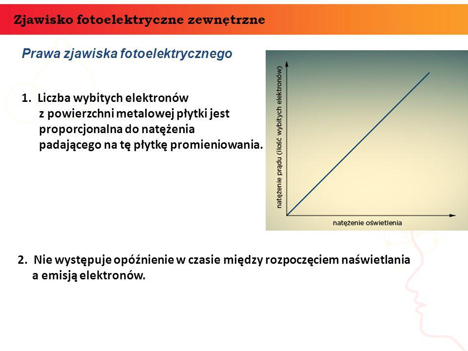Prawa zjawiska fotoelektrycznego Zjawisko fotoelektryczne zewnętrzne 1. Liczba wybitych elektronów z powierzchni metalowej płytki jest proporcjonalna