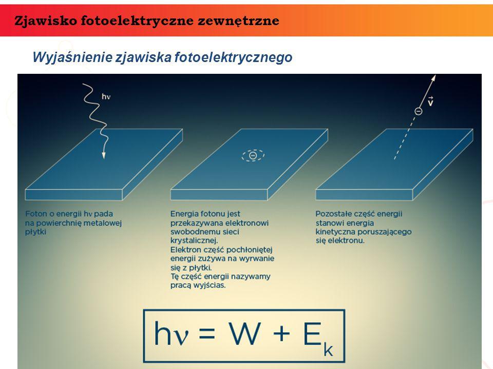 Kwantowy model światła Zjawisko fotoelektryczne zewnętrzne  Światło można traktować jako strumień fotonów.