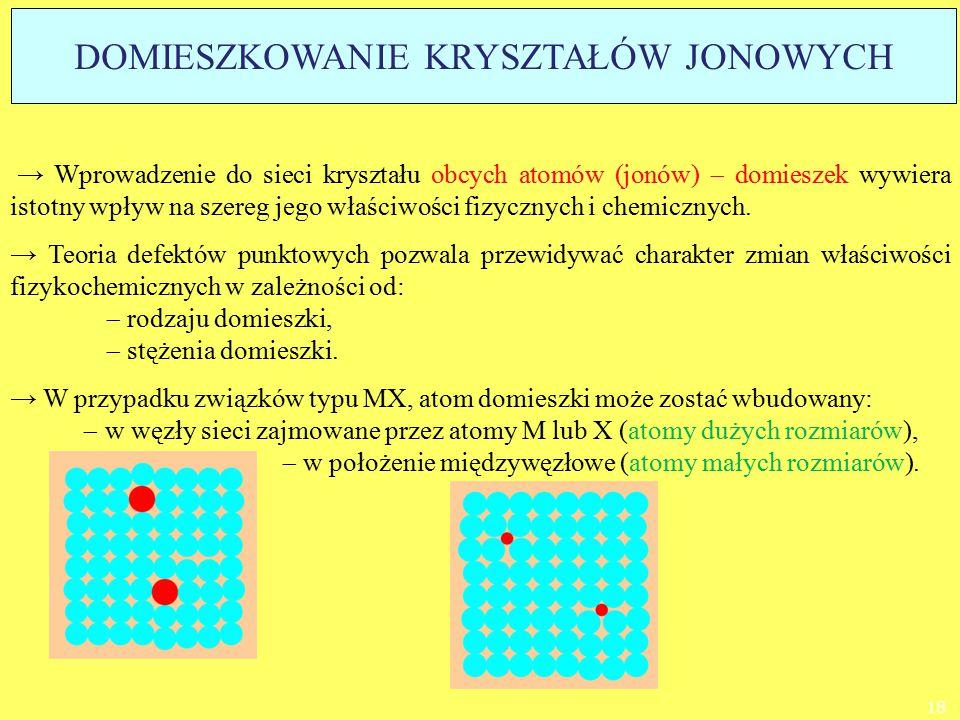 → Wprowadzenie do sieci kryształu obcych atomów (jonów)  domieszek wywiera istotny wpływ na szereg jego właściwości fizycznych i chemicznych. → Teori