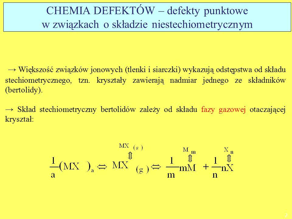 [M]  [X] BERTOLIDY [X]  [M] → nadmiar M M 1+y X → niedomiar X MX 1-y → nadmiar X MX 1+y → niedomiar M M 1-y X 3 CHEMIA DEFEKTÓW – defekty punktowe w związkach o składzie niestechiometrycznym