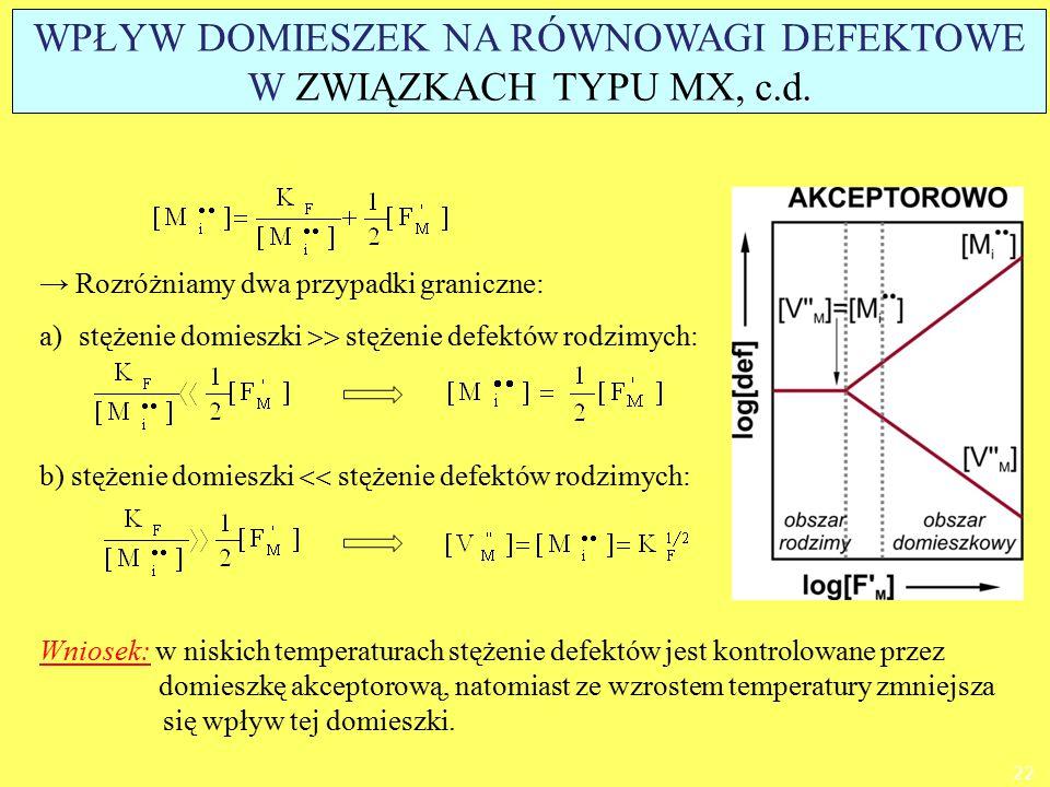 → Rozróżniamy dwa przypadki graniczne: a)stężenie domieszki  stężenie defektów rodzimych: b) stężenie domieszki  stężenie defektów rodzimych: Wnio