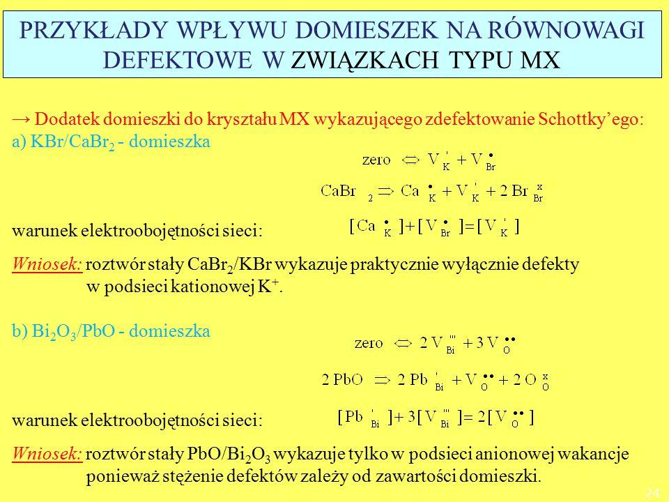 → Dodatek domieszki do kryształu MX wykazującego zdefektowanie Schottky'ego: a) KBr/CaBr 2 - domieszka warunek elektroobojętności sieci: Wniosek: rozt
