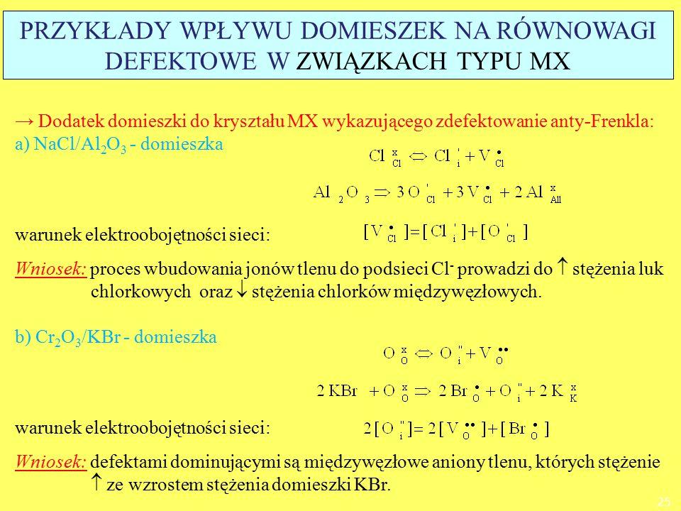 → Dodatek domieszki do kryształu MX wykazującego zdefektowanie anty-Frenkla: a) NaCl/Al 2 O 3 - domieszka warunek elektroobojętności sieci: Wniosek: p