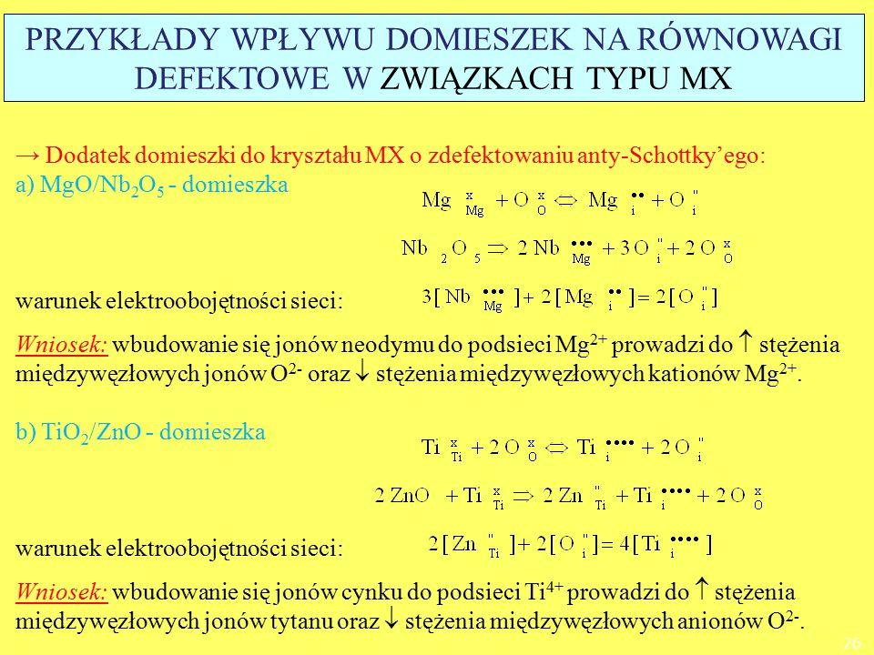 → Dodatek domieszki do kryształu MX o zdefektowaniu anty-Schottky'ego: a) MgO/Nb 2 O 5 - domieszka warunek elektroobojętności sieci: Wniosek: wbudowan