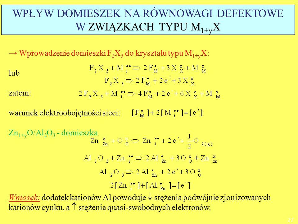 → Wprowadzenie domieszki F 2 X 3 do kryształu typu M 1+y X: lub zatem: warunek elektroobojętności sieci: Zn 1+y O/Al 2 O 3 - domieszka Wniosek: dodate