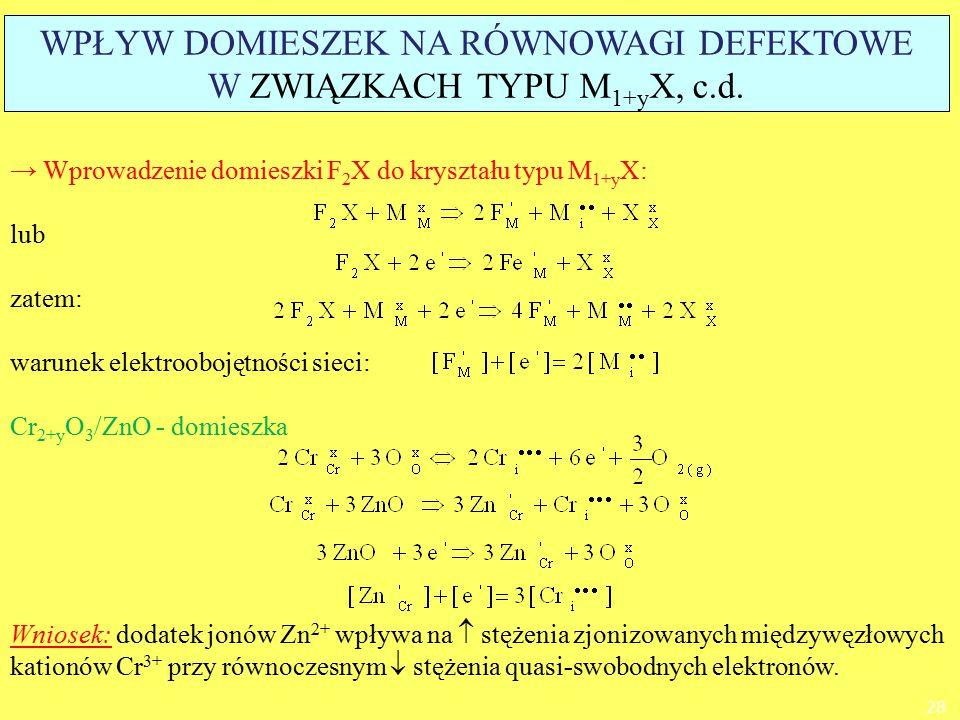 → Wprowadzenie domieszki F 2 X do kryształu typu M 1+y X: lub zatem: warunek elektroobojętności sieci: Cr 2+y O 3 /ZnO - domieszka Wniosek: dodatek jo