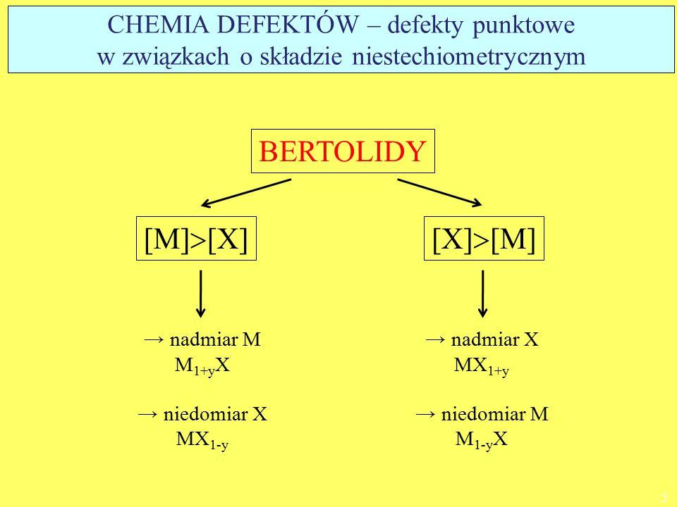 [M]  [X] BERTOLIDY [X]  [M] → nadmiar M M 1+y X → niedomiar X MX 1-y → nadmiar X MX 1+y → niedomiar M M 1-y X 3 CHEMIA DEFEKTÓW – defekty punktowe w