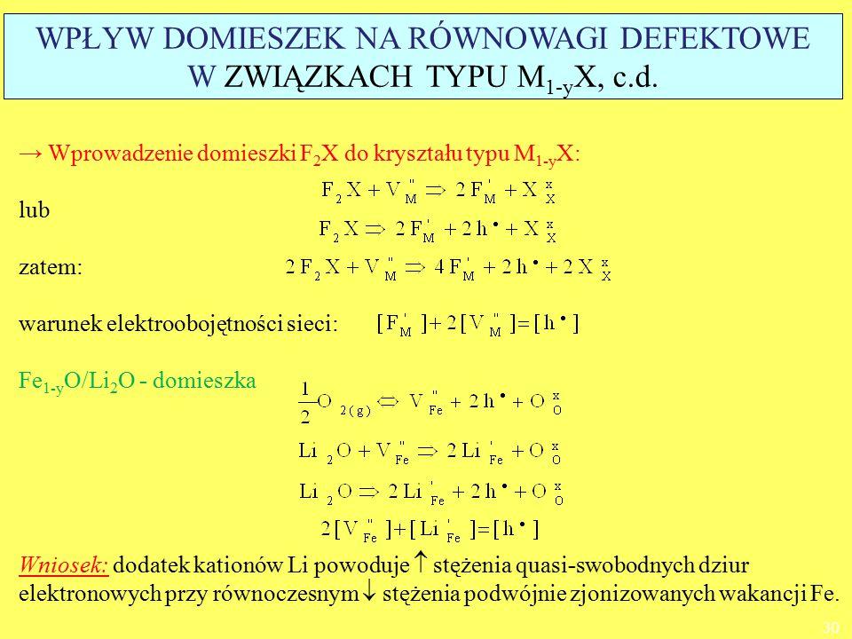 → Wprowadzenie domieszki F 2 X do kryształu typu M 1-y X: lub zatem: warunek elektroobojętności sieci: Fe 1-y O/Li 2 O - domieszka Wniosek: dodatek ka