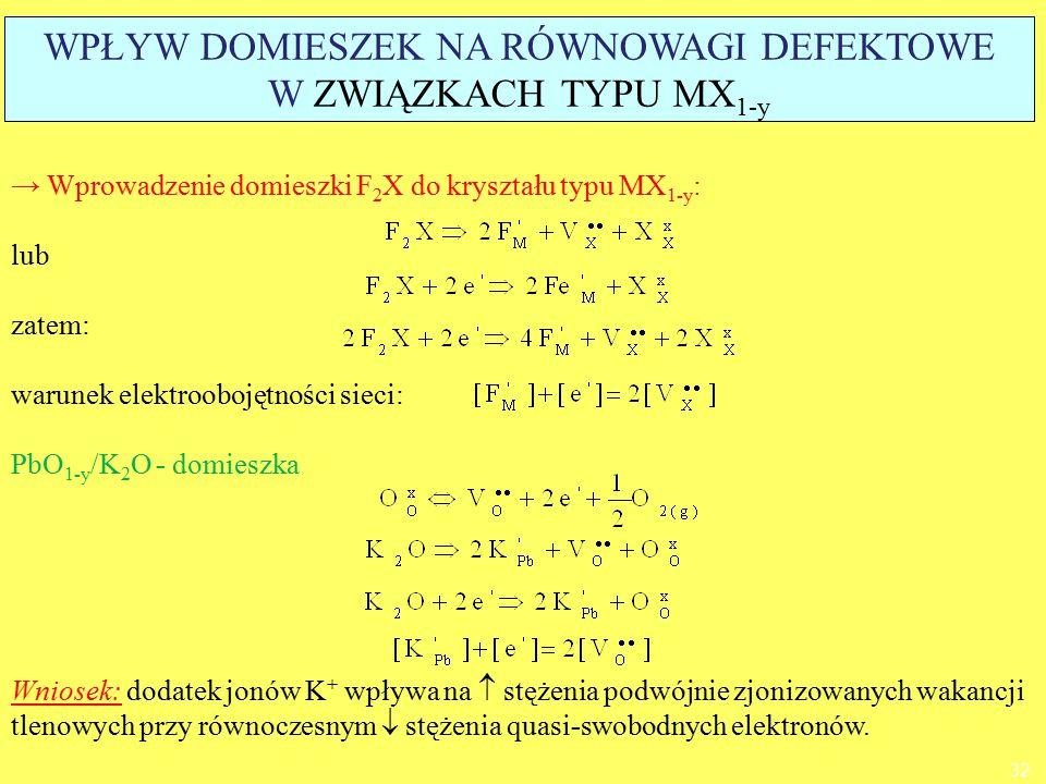 → Wprowadzenie domieszki F 2 X do kryształu typu MX 1-y : lub zatem: warunek elektroobojętności sieci: PbO 1-y /K 2 O - domieszka Wniosek: dodatek jon