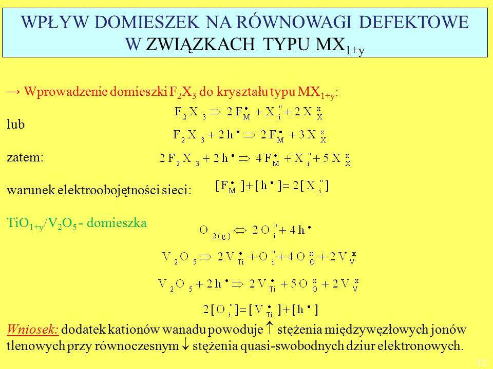 → Wprowadzenie domieszki F 2 X 3 do kryształu typu MX 1+y : lub zatem: warunek elektroobojętności sieci: TiO 1+y /V 2 O 5 - domieszka Wniosek: dodatek