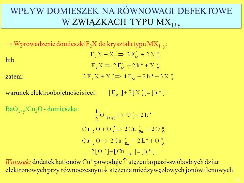 → Wprowadzenie domieszki F 2 X do kryształu typu MX 1+y : lub zatem: warunek elektroobojętności sieci: BaO 1+y /Cu 2 O - domieszka Wniosek: dodatek ka