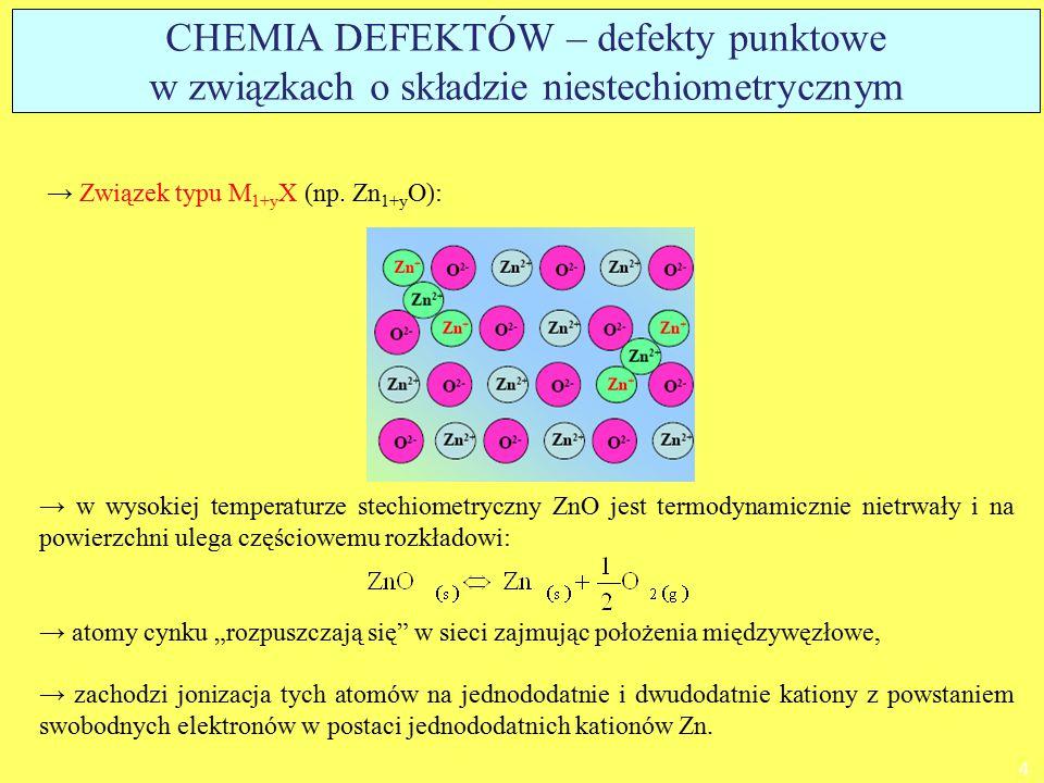 → Dodatek domieszki do kryształu MX wykazującego zdefektowanie anty-Frenkla: a) NaCl/Al 2 O 3 - domieszka warunek elektroobojętności sieci: Wniosek: proces wbudowania jonów tlenu do podsieci Cl - prowadzi do  stężenia luk chlorkowych oraz  stężenia chlorków międzywęzłowych.