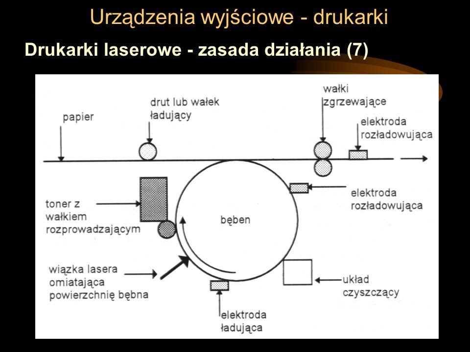 Urządzenia wyjściowe - drukarki Drukarki laserowe - zasada działania (7)
