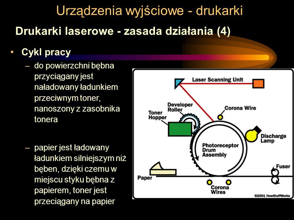 Urządzenia wyjściowe - drukarki Drukarki laserowe - zasada działania (4) Cykl pracy –do powierzchni bębna przyciągany jest naładowany ładunkiem przeci