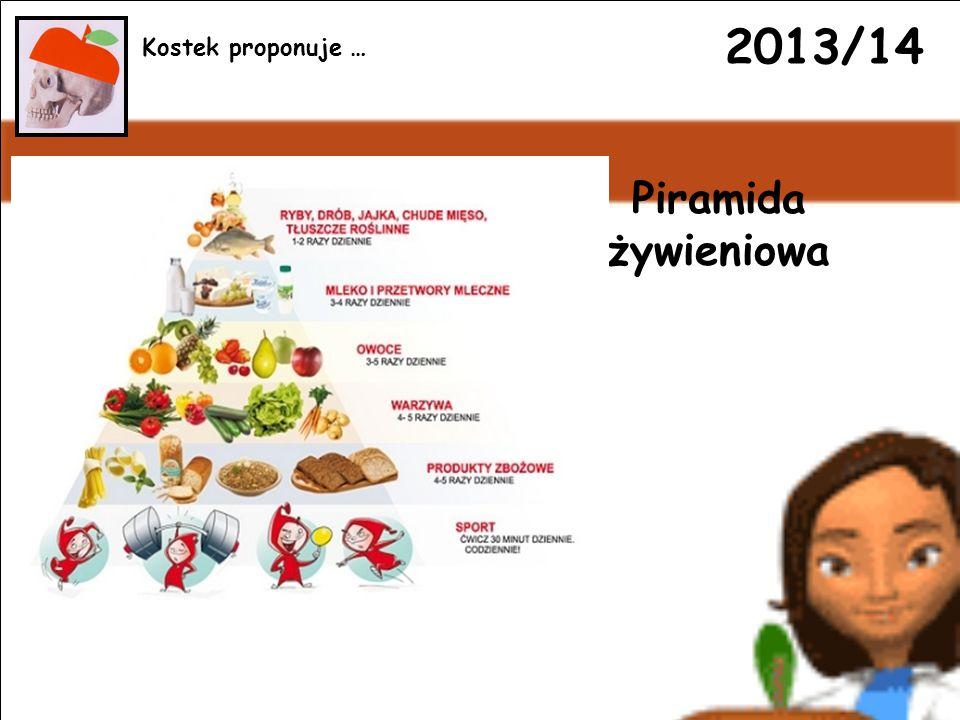 2013/14 Piramida żywieniowa Kostek proponuje …