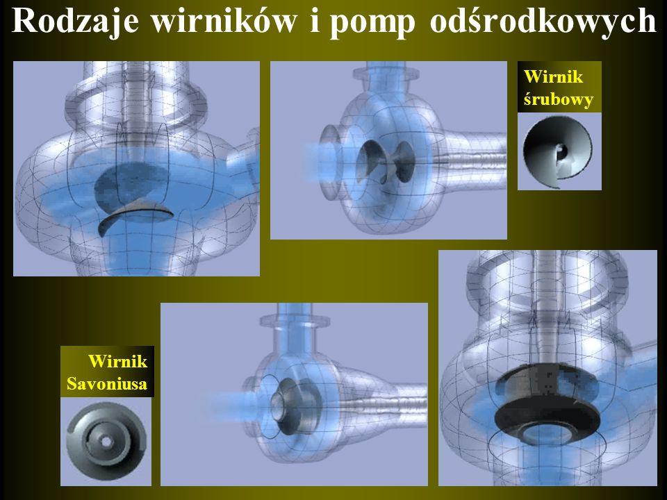Rodzaje wirników i pomp odśrodkowych Wirnik Savoniusa Wirnik śrubowy