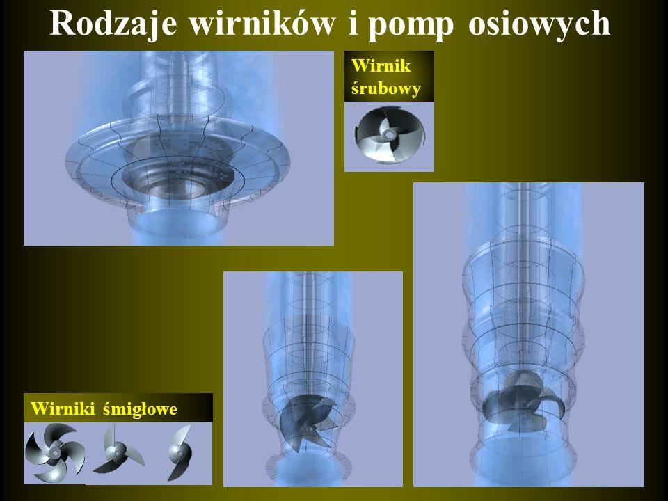 Rodzaje wirników i pomp osiowych Wirnik śrubowy Wirniki śmigłowe