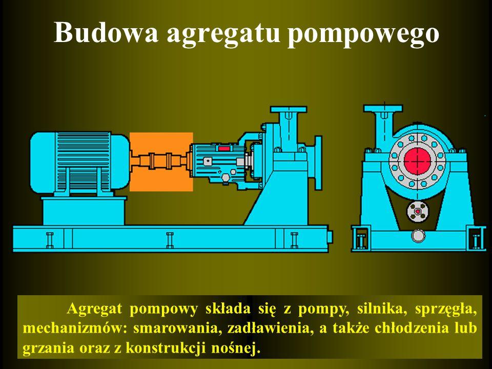 Budowa agregatu pompowego Agregat pompowy składa się z pompy, silnika, sprzęgła, mechanizmów: smarowania, zadławienia, a także chłodzenia lub grzania