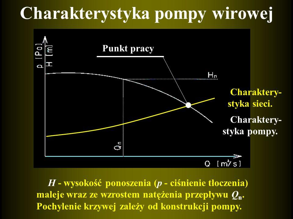 Charaktery- styka pompy. Charakterystyka pompy wirowej H - wysokość ponoszenia (p - ciśnienie tłoczenia) maleje wraz ze wzrostem natężenia przepływu Q