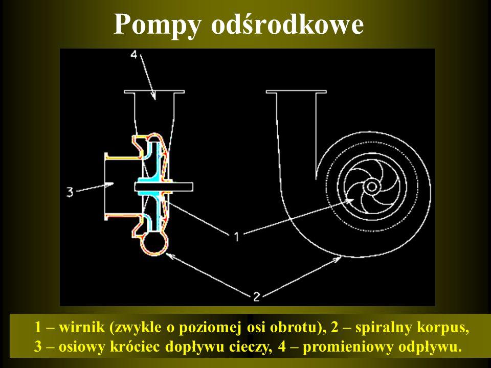 Pompa odśrodkowa jednostrumieniowa 2000-P82 A/B