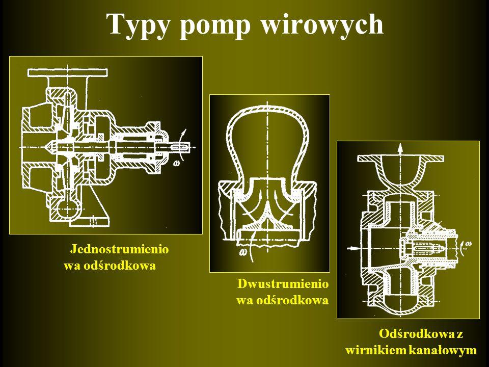Typy pomp wirowych Jednostrumienio wa odśrodkowa Dwustrumienio wa odśrodkowa Odśrodkowa z wirnikiem kanałowym