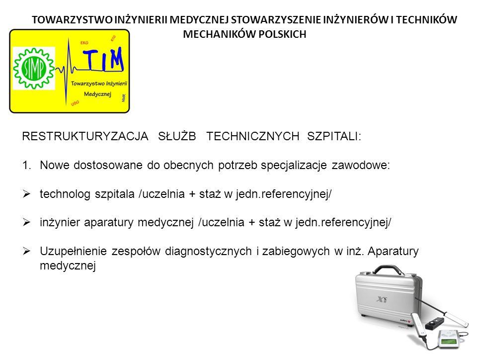 TOWARZYSTWO INŻYNIERII MEDYCZNEJ STOWARZYSZENIE INŻYNIERÓW I TECHNIKÓW MECHANIKÓW POLSKICH RESTRUKTURYZACJA SŁUŻB TECHNICZNYCH SZPITALI: 1.Nowe dostosowane do obecnych potrzeb specjalizacje zawodowe:  technolog szpitala /uczelnia + staż w jedn.referencyjnej/  inżynier aparatury medycznej /uczelnia + staż w jedn.referencyjnej/  Uzupełnienie zespołów diagnostycznych i zabiegowych w inż.