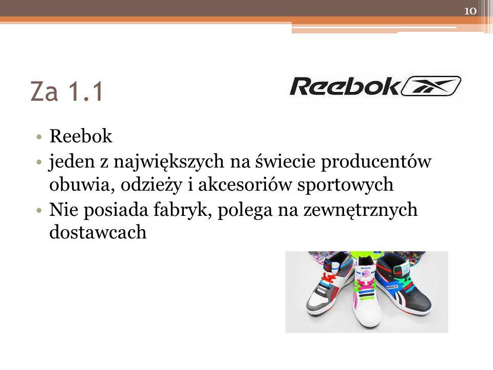 Za 1.1 Reebok jeden z największych na świecie producentów obuwia, odzieży i akcesoriów sportowych Nie posiada fabryk, polega na zewnętrznych dostawcach 10