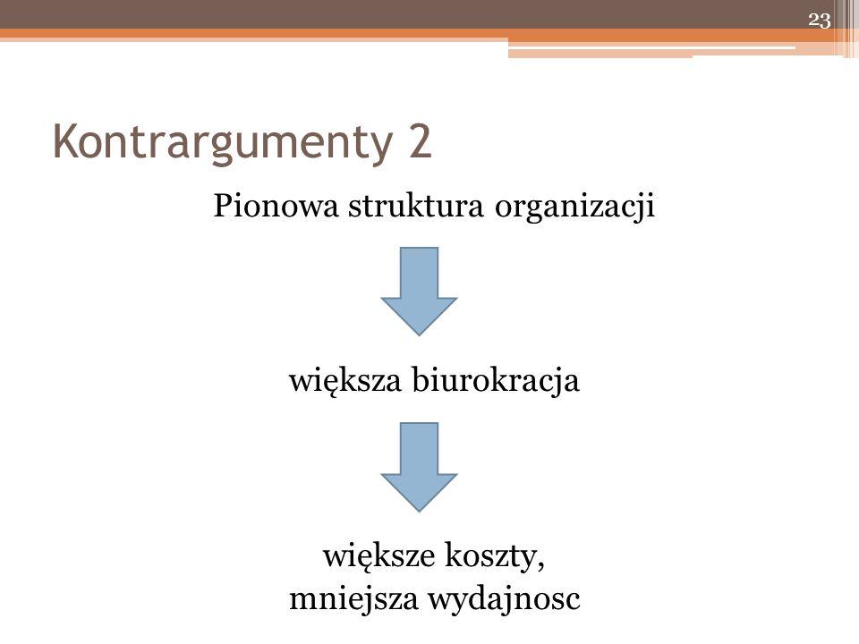 Kontrargumenty 2 Pionowa struktura organizacji większa biurokracja większe koszty, mniejsza wydajnosc 23