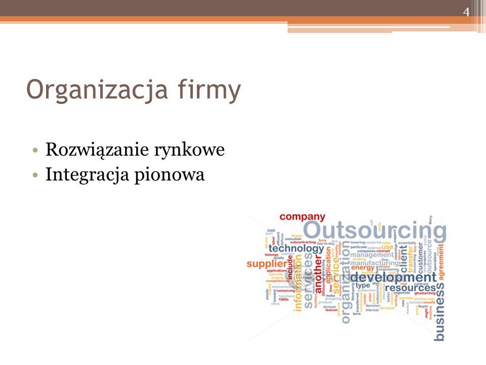 Organizacja firmy Rozwiązanie rynkowe Integracja pionowa 4