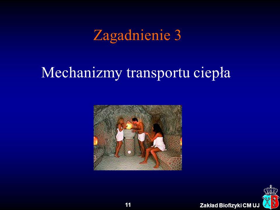 11 Zakład Biofizyki CM UJ Zagadnienie 3 Mechanizmy transportu ciepła