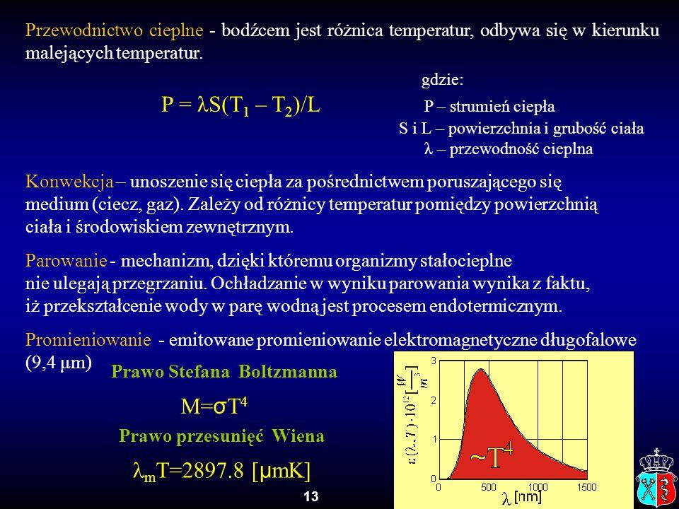 13 Zakład Biofizyki CM UJ Przewodnictwo cieplne - bodźcem jest różnica temperatur, odbywa się w kierunku malejących temperatur. gdzie: P = λS(T 1 – T