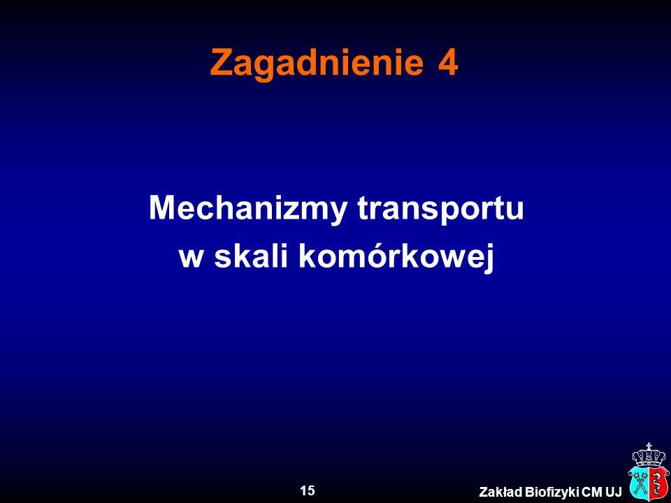 15 Zakład Biofizyki CM UJ Zagadnienie 4 Mechanizmy transportu w skali komórkowej
