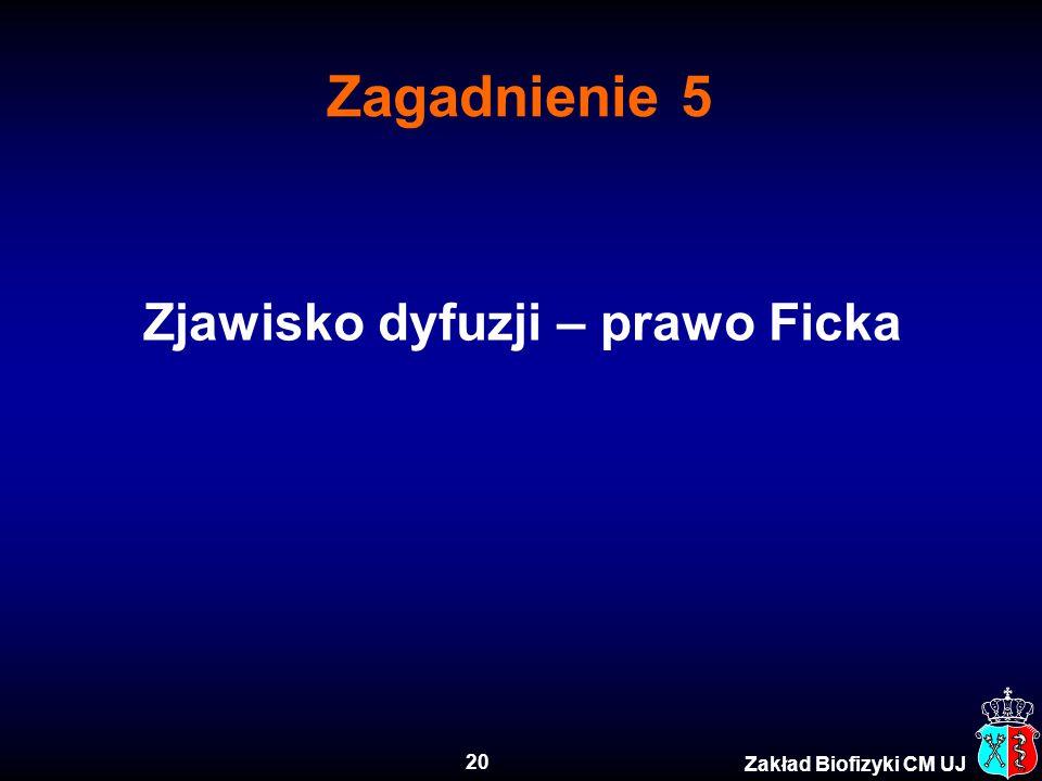 20 Zakład Biofizyki CM UJ Zagadnienie 5 Zjawisko dyfuzji – prawo Ficka