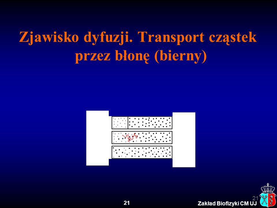 21 Zakład Biofizyki CM UJ Zjawisko dyfuzji. Transport cząstek przez błonę (bierny) 21