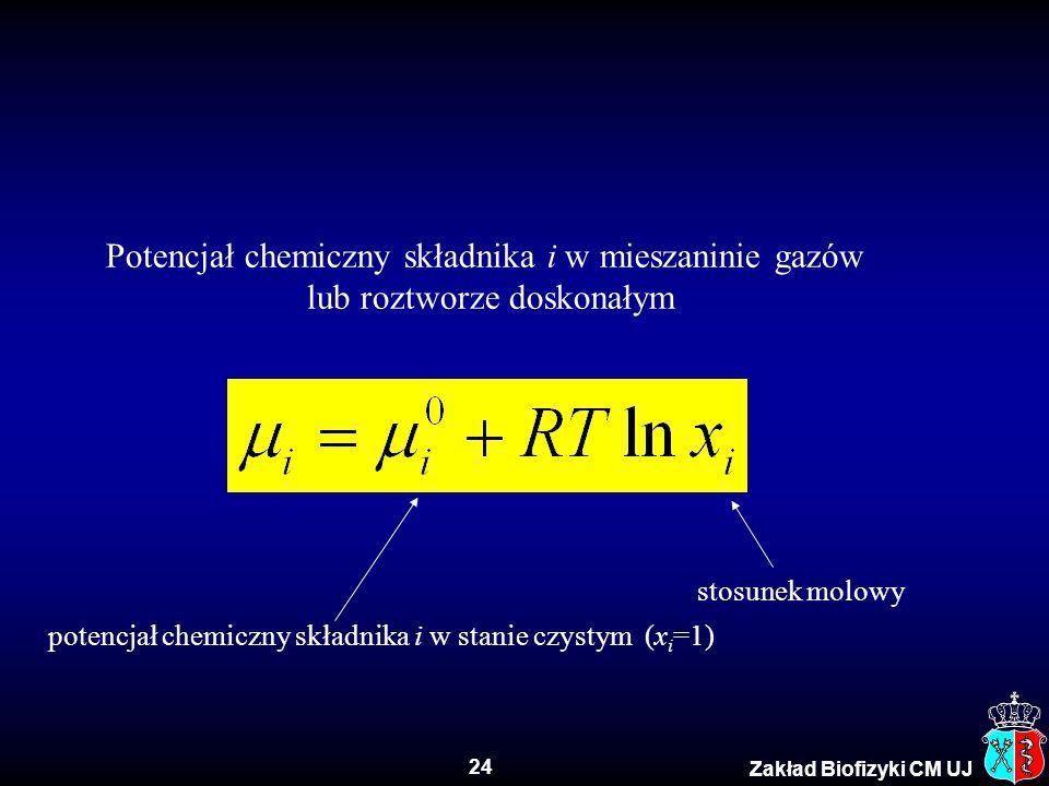 24 Zakład Biofizyki CM UJ Potencjał chemiczny składnika i w mieszaninie gazów lub roztworze doskonałym potencjał chemiczny składnika i w stanie czysty