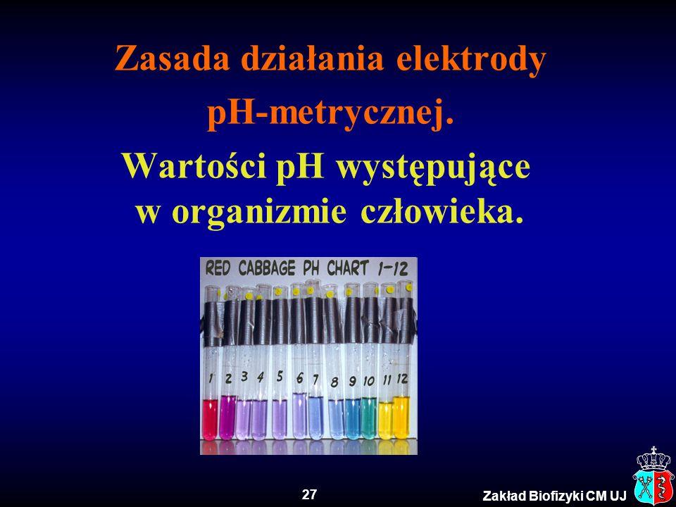 27 Zakład Biofizyki CM UJ Zasada działania elektrody pH-metrycznej. Wartości pH występujące w organizmie człowieka.