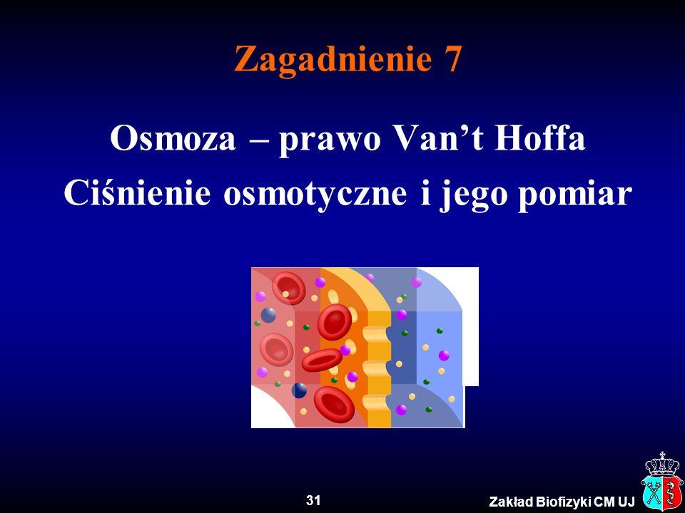31 Zakład Biofizyki CM UJ Zagadnienie 7 Osmoza – prawo Van't Hoffa Ciśnienie osmotyczne i jego pomiar