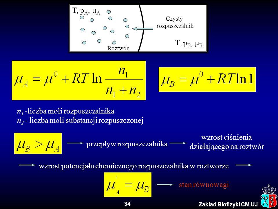 34 Zakład Biofizyki CM UJ T, p A,  A T, p B,  B Czysty rozpuszczalnik Roztwór n 1 -liczba moli rozpuszczalnika n 2 - liczba moli substancji rozpuszc