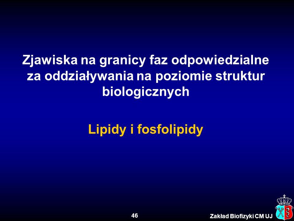 46 Zakład Biofizyki CM UJ Zjawiska na granicy faz odpowiedzialne za oddziaływania na poziomie struktur biologicznych Lipidy i fosfolipidy