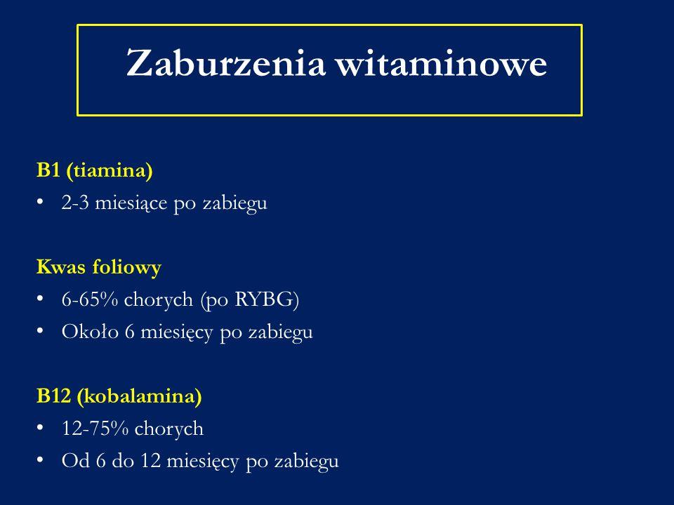 Zaburzenia witaminowe B1 (tiamina) 2-3 miesiące po zabiegu Kwas foliowy 6-65% chorych (po RYBG) Około 6 miesięcy po zabiegu B12 (kobalamina) 12-75% ch