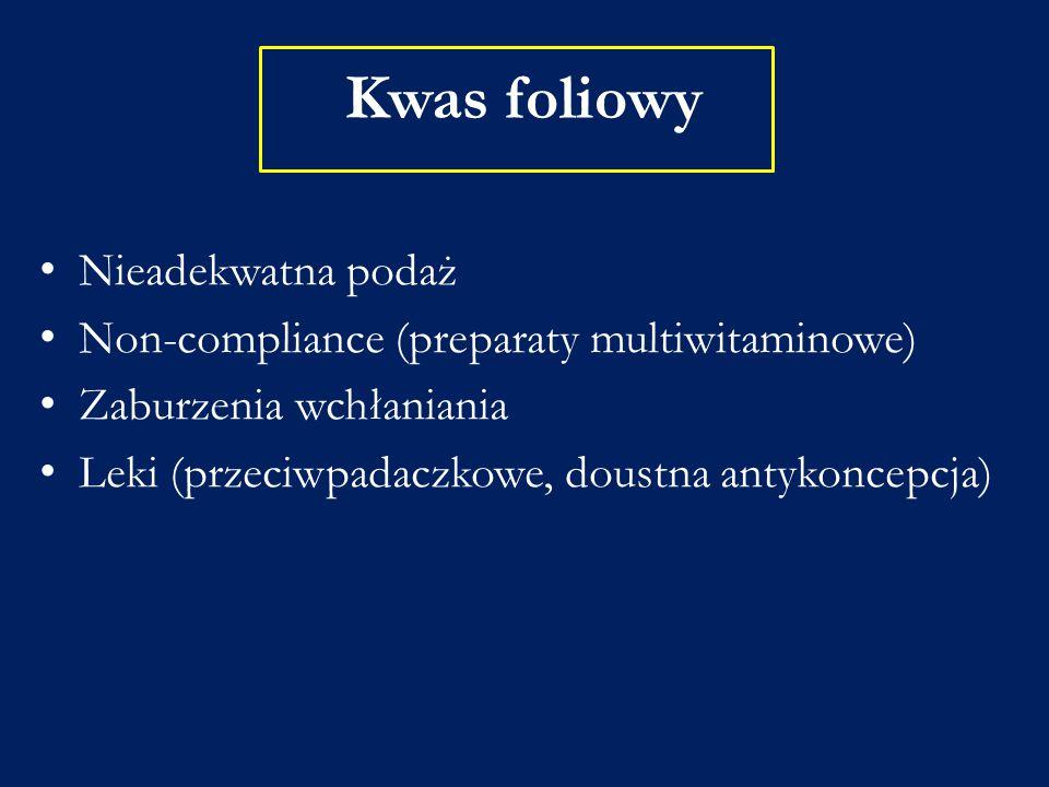 Kwas foliowy Nieadekwatna podaż Non-compliance (preparaty multiwitaminowe) Zaburzenia wchłaniania Leki (przeciwpadaczkowe, doustna antykoncepcja)