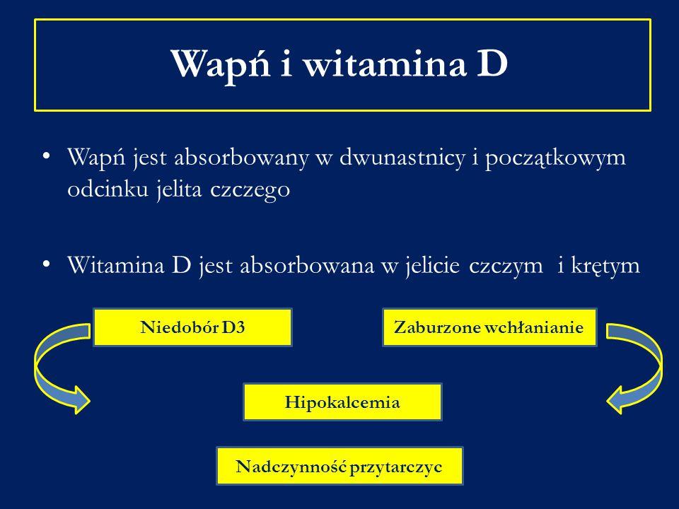 Wapń i witamina D Wapń jest absorbowany w dwunastnicy i początkowym odcinku jelita czczego Witamina D jest absorbowana w jelicie czczym i krętym Niedo